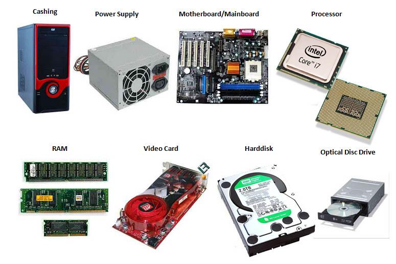 komponen-komponen komputer, pengertian komputer, harga komputer, komponen komputer